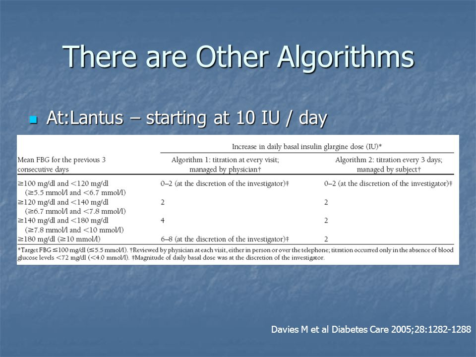 There are Other Algorithms At:Lantus – starting at 10 IU / day At:Lantus – starting at 10 IU / day Davies M et al Diabetes Care 2005;28:1282-1288
