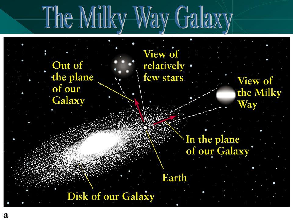  The top view is from the ISAS spacecraft u 25,60,100 micrometer wavelengths (interstellar dust) u Shows the distribution of interstellar dust.