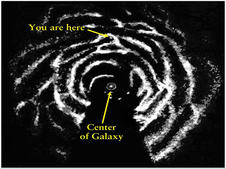 Radio Astronomers can map the Milky Way using the Doppler Effect