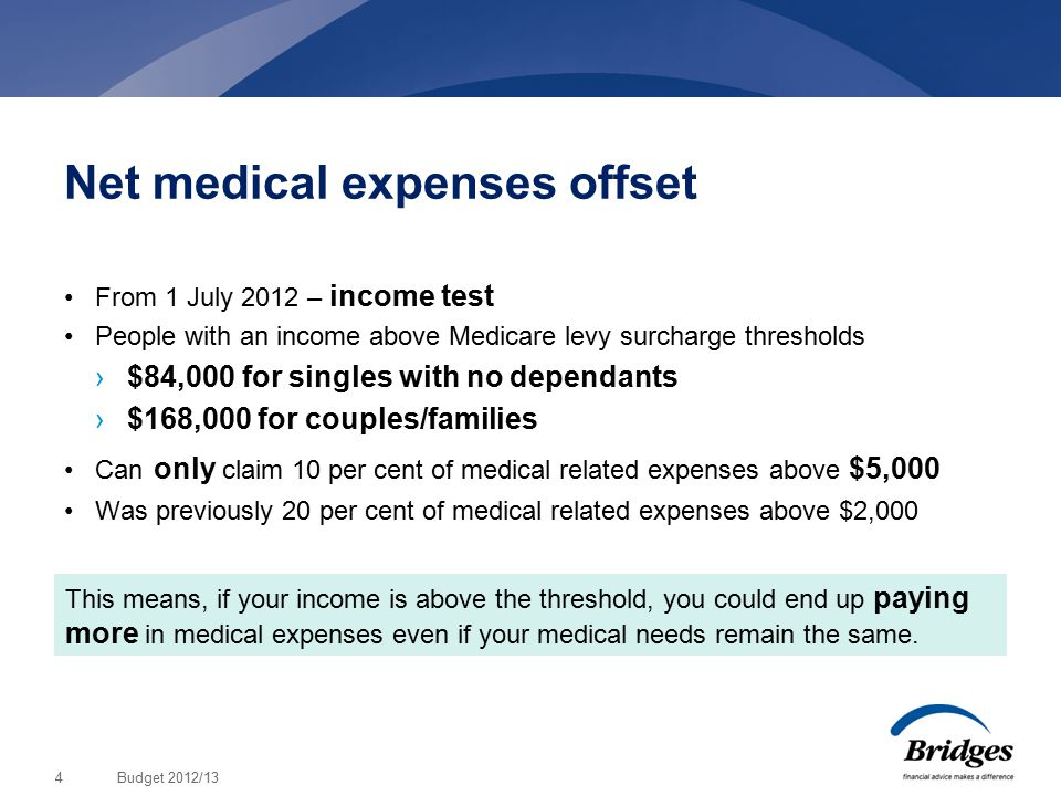 Budget 2012/134 Net medical expenses offset From 1 July 2012 – income test People with an income above Medicare levy surcharge thresholds ›$84,000 for singles with no dependants ›$168,000 for couples/families Can only claim 10 per cent of medical related expenses above $5,000 Was previously 20 per cent of medical related expenses above $2,000 This means, if your income is above the threshold, you could end up paying more in medical expenses even if your medical needs remain the same.