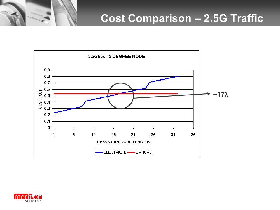 ~17 Cost Comparison – 2.5G Traffic
