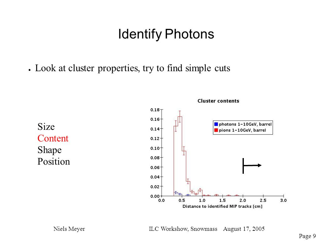 Identify Photons Niels MeyerILC Workshow, Snowmass August 17, 2005 Page 9 ● Look at cluster properties, try to find simple cuts Size Content Shape Position