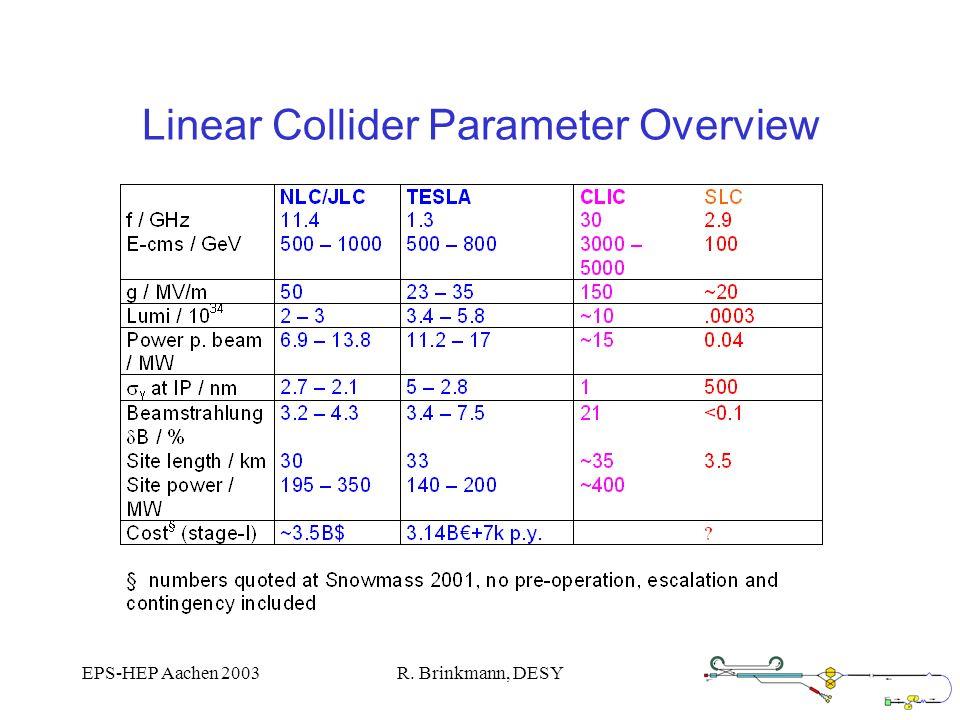 EPS-HEP Aachen 2003R. Brinkmann, DESY Linear Collider Parameter Overview