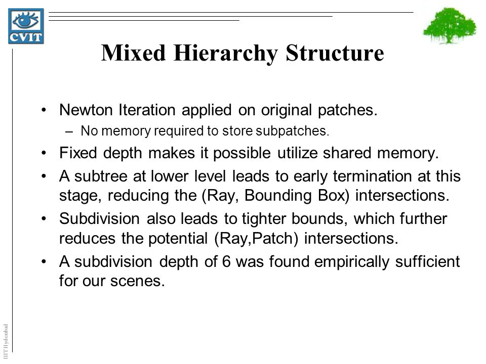 IIIT Hyderabad Mixed Hierarchy Structure Newton Iteration applied on original patches. –No memory required to store subpatches. Fixed depth makes it p
