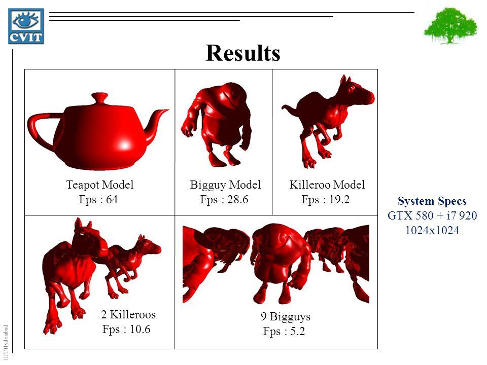 IIIT Hyderabad Results Teapot Model Fps : 64 Bigguy Model Fps : 28.6 Killeroo Model Fps : 19.2 2 Killeroos Fps : 10.6 9 Bigguys Fps : 5.2 System Specs GTX 580 + i7 920 1024x1024