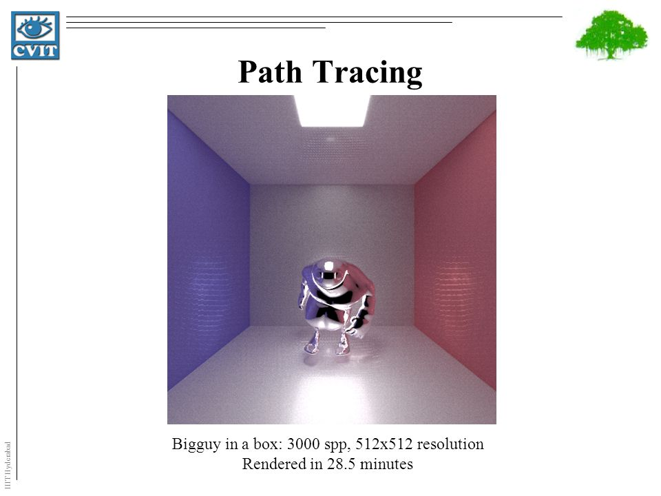 IIIT Hyderabad Path Tracing Bigguy in a box: 3000 spp, 512x512 resolution Rendered in 28.5 minutes