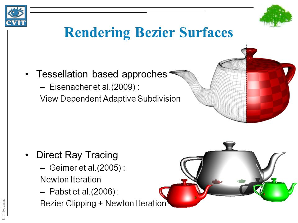 IIIT Hyderabad Rendering Bezier Surfaces Tessellation based approches –Eisenacher et al.(2009) : View Dependent Adaptive Subdivision Direct Ray Tracin