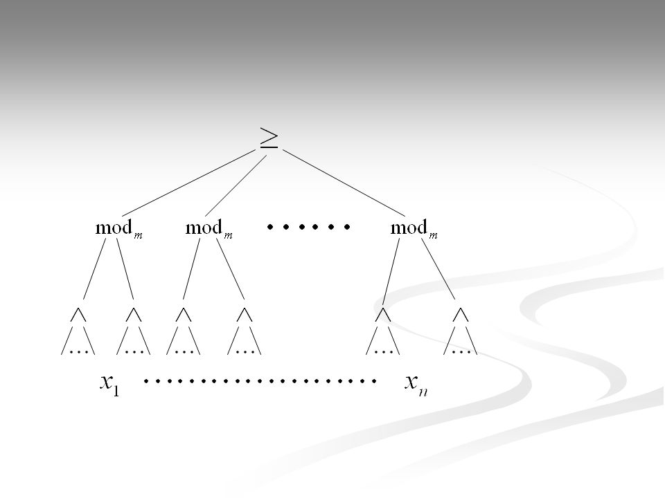 d Goal: Lower bounds on parity for circuits of this shape: