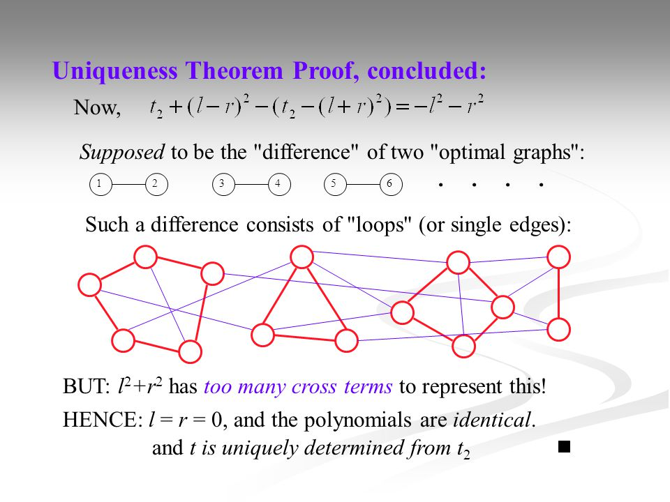 Uniqueness Theorem Proof, concluded: Now, Supposed to be the