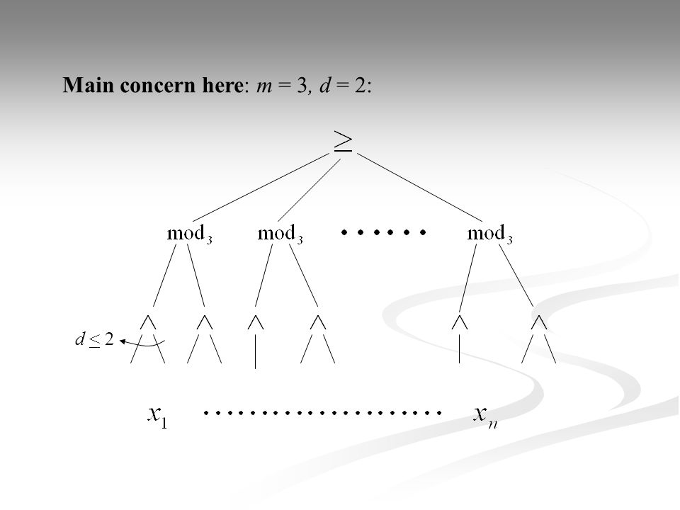 Uniqueness Theorem Proof, continued: The proof is by induction on n.