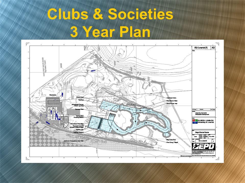 Clubs & Societies 3 Year Plan