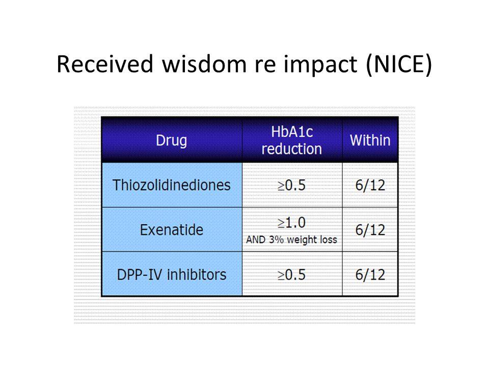 Received wisdom re impact (NICE)