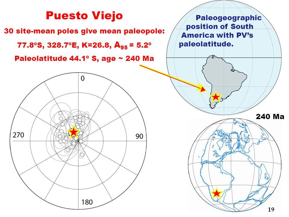 Puesto Viejo 30 site-mean poles give mean paleopole: 77.8ºS, 328.7ºE, K=26.8, A 95 = 5.2º Paleolatitude 44.1º S, age ~ 240 Ma Paleogeographic position