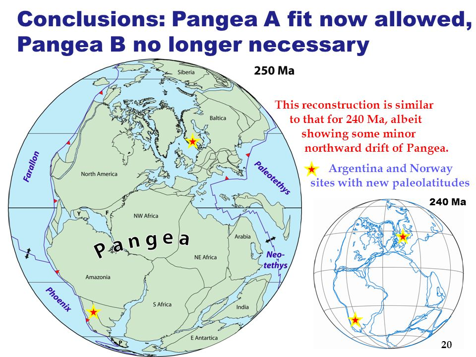 Conclusions: Pangea A fit now allowed, Pangea B no longer necessary This reconstruction is similar to that for 240 Ma, albeit showing some minor northward drift of Pangea.