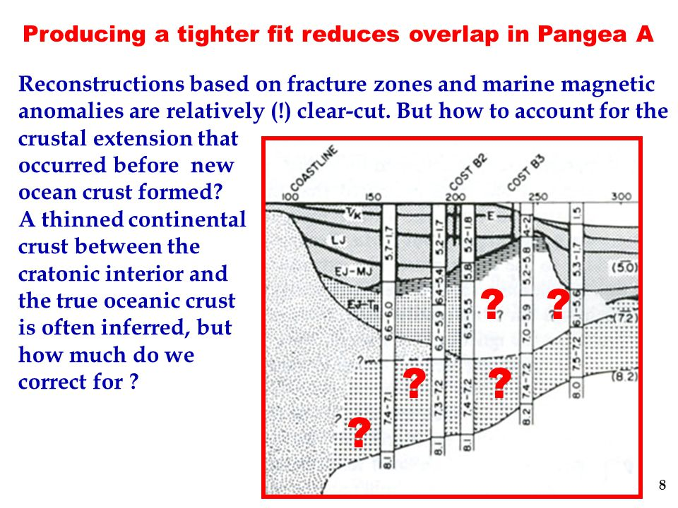 Reconstructions based on fracture zones and marine magnetic anomalies are relatively (!) clear-cut.