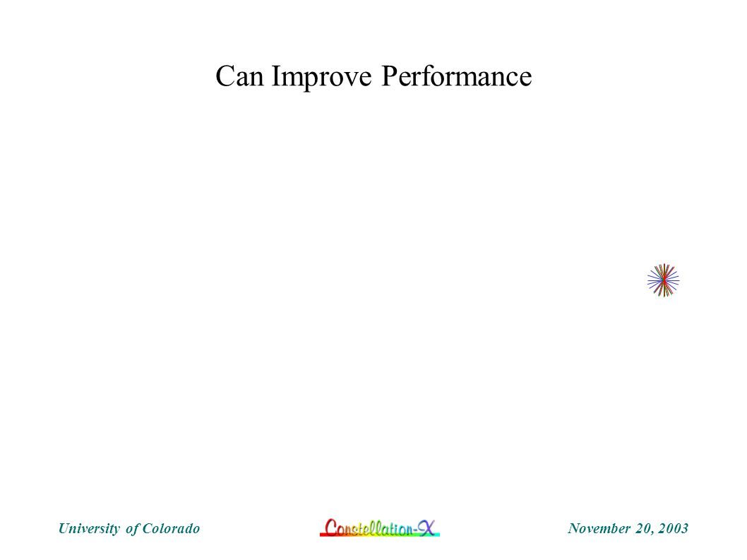 November 20, 2003University of Colorado Can Improve Performance