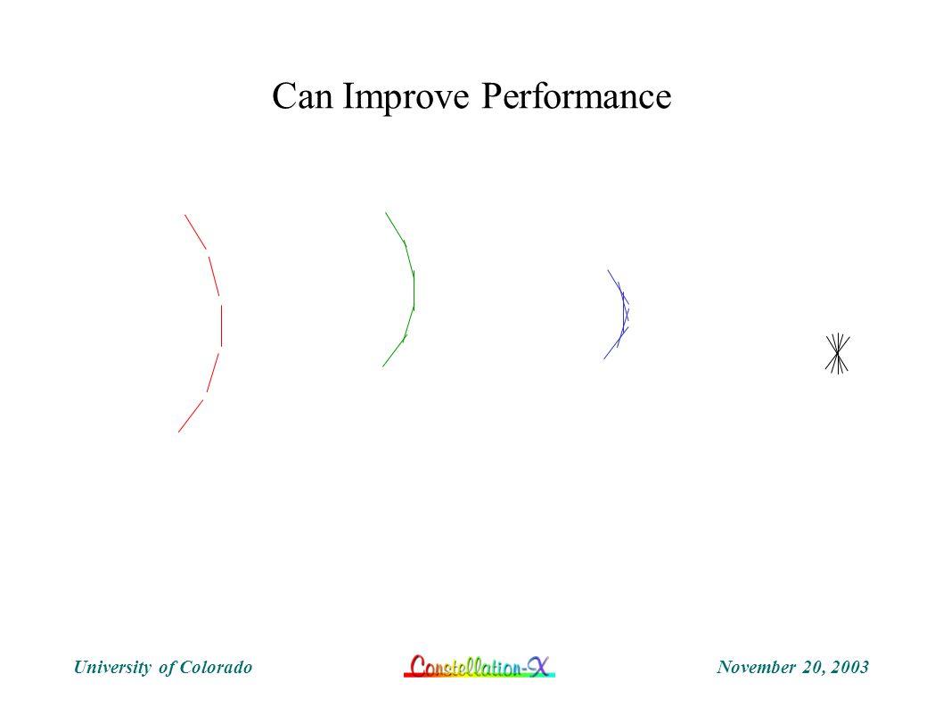 November 20, 2003University of Colorado Can Improve Performance