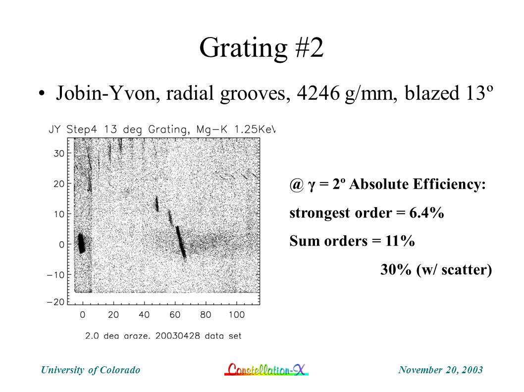 November 20, 2003University of Colorado Grating #2 Jobin-Yvon, radial grooves, 4246 g/mm, blazed 13º @ γ = 2º Absolute Efficiency: strongest order = 6