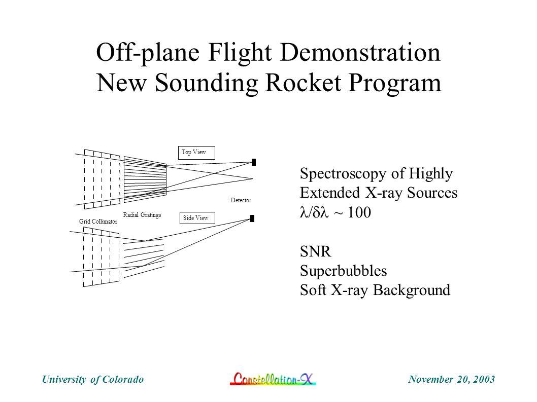 November 20, 2003University of Colorado Off-plane Flight Demonstration New Sounding Rocket Program Radial Gratings Grid Collimator Detector Side View