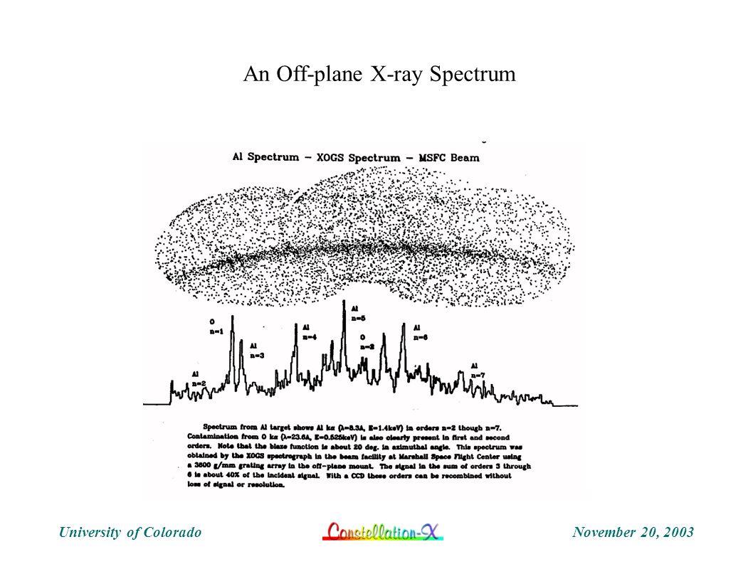 November 20, 2003University of Colorado An Off-plane X-ray Spectrum