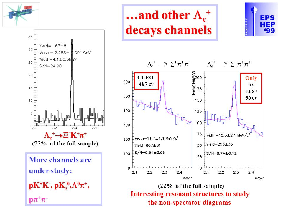  c +  - K +  + (75% of the full sample) (22% of the full sample) Interesting resonant structures to study the non-spectator diagrams CLEO 487 ev Only by E687 56 ev More channels are under study: pK + K -, pK s 0,  0  +, p  +  - …and other  c + decays channels