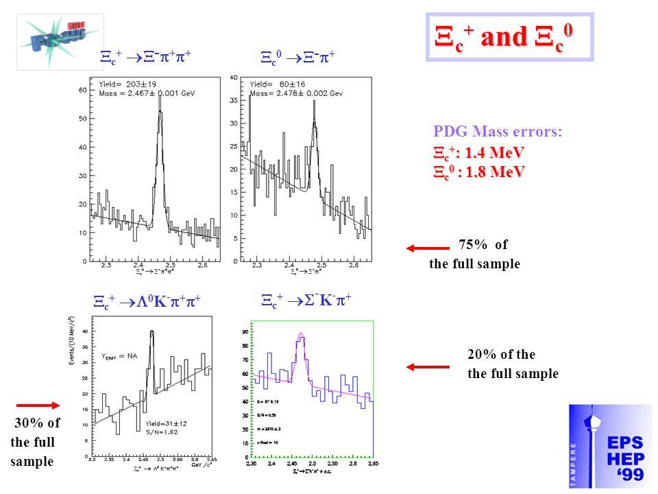  c + and  c 0 c+ 0K-++c+ 0K-++ c+ -K-+c+ -K-+ 75% of the full sample 20% of the the full sample 30% of the full sample PDG Mass errors:  c + : 1.4 MeV  c 0 : 1.8 MeV c+ -++c+ -++ c0 -+c0 -+
