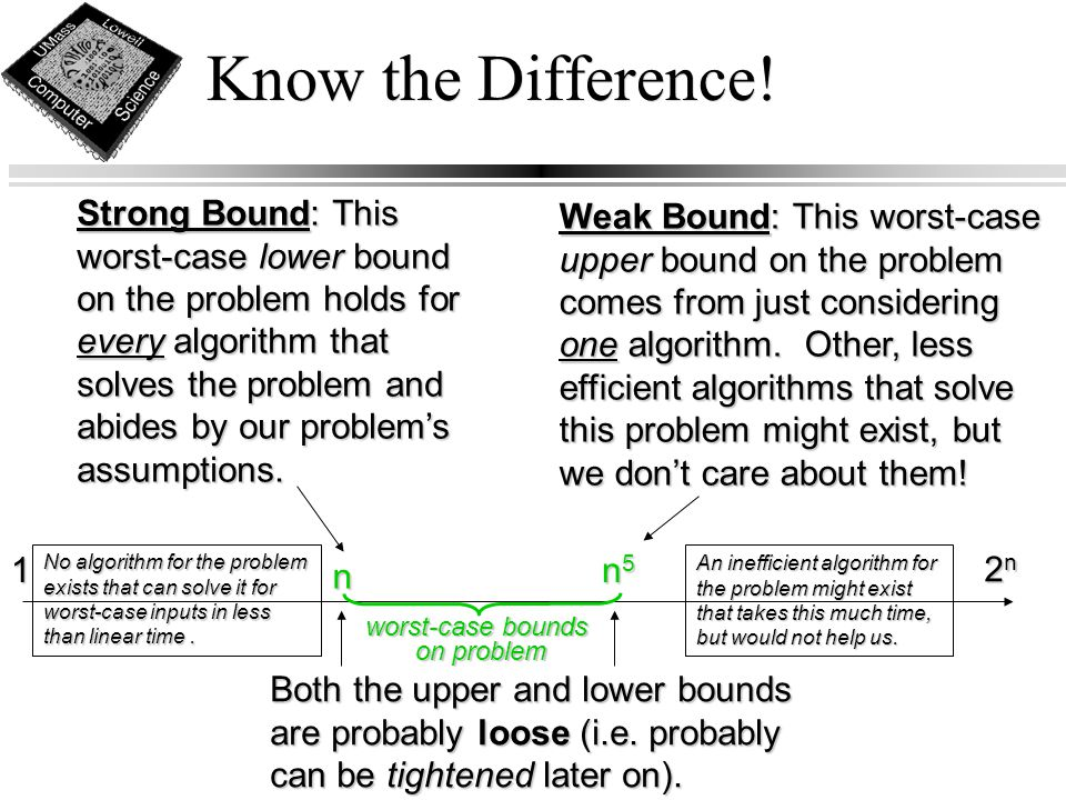 Know the Difference! n 1 2n2n2n2n n5n5n5n5 worst-case bounds on problem on problem An inefficient algorithm for the problem might exist that takes thi