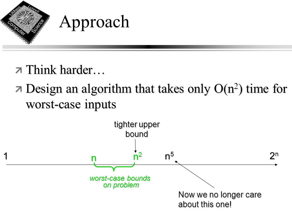 ä Think harder… ä Design an algorithm that takes only O(n 2 ) time for worst-case inputs Approach 1 2n2n2n2n n5n5n5n5 n worst-case bounds on problem o