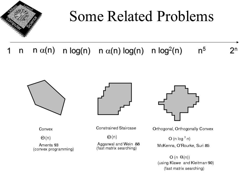 Some Related Problems n 1 n log(n) n log 2 (n) 2n2n2n2n n5n5n5n5 n  (n) log(n) n  (n)