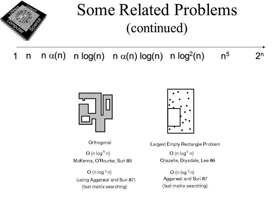 Some Related Problems (continued) n 1 n log(n) n log 2 (n) 2n2n2n2n n5n5n5n5 n  (n) log(n) n  (n)