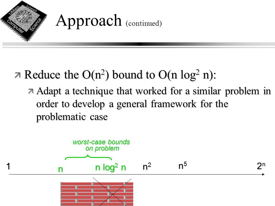 ä Reduce the O(n 2 ) bound to O(n log 2 n): ä Adapt a technique that worked for a similar problem in order to develop a general framework for the problematic case Approach (continued) n 1 2n2n2n2n n5n5n5n5 worst-case bounds on problem on problem n2n2n2n2 n log 2 n