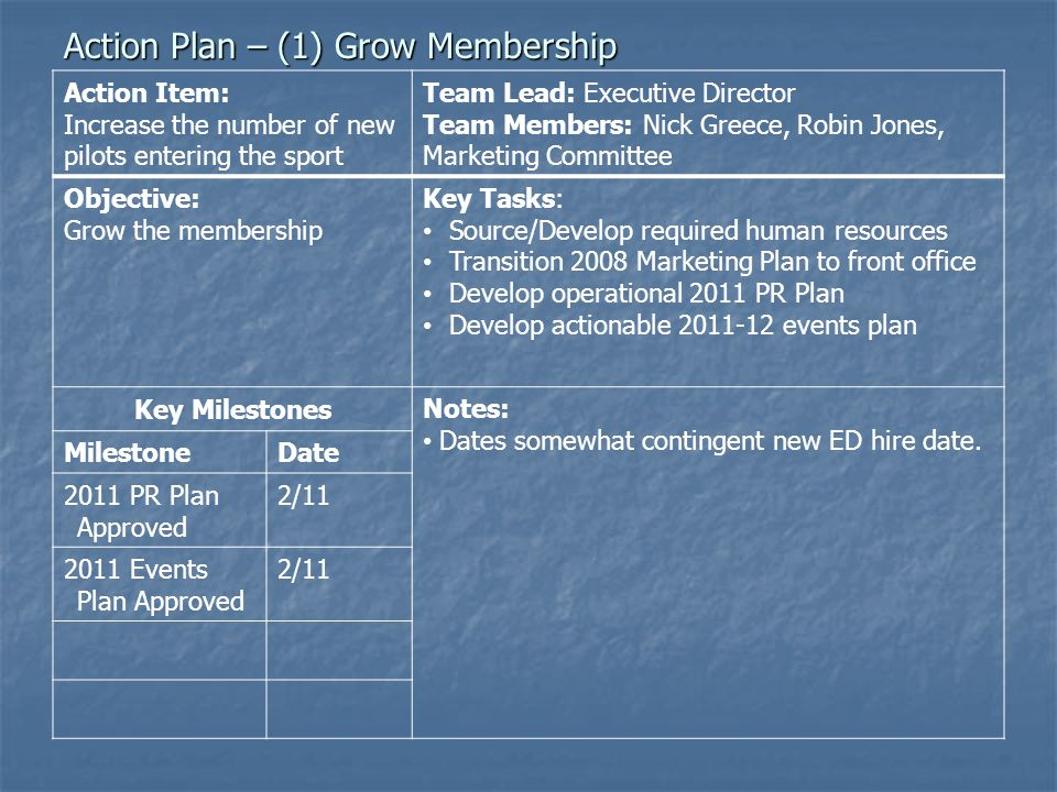 Action Plan – (1) Grow Membership Action Item: Increase the number of new pilots entering the sport Team Lead: Executive Director Team Members: Nick Greece, Robin Jones, Marketing Committee Objective: Grow the membership Key Tasks: Source/Develop required human resources Transition 2008 Marketing Plan to front office Develop operational 2011 PR Plan Develop actionable 2011-12 events plan Key Milestones Notes: Dates somewhat contingent new ED hire date.