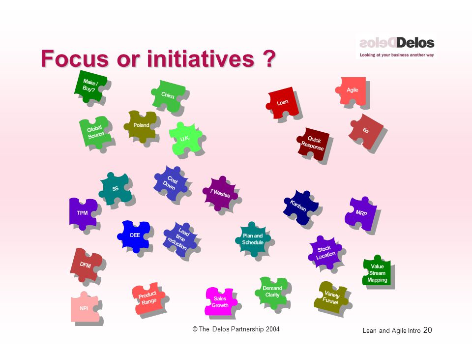 Lean and Agile Intro 20 © The Delos Partnership 2004 Focus or initiatives ?