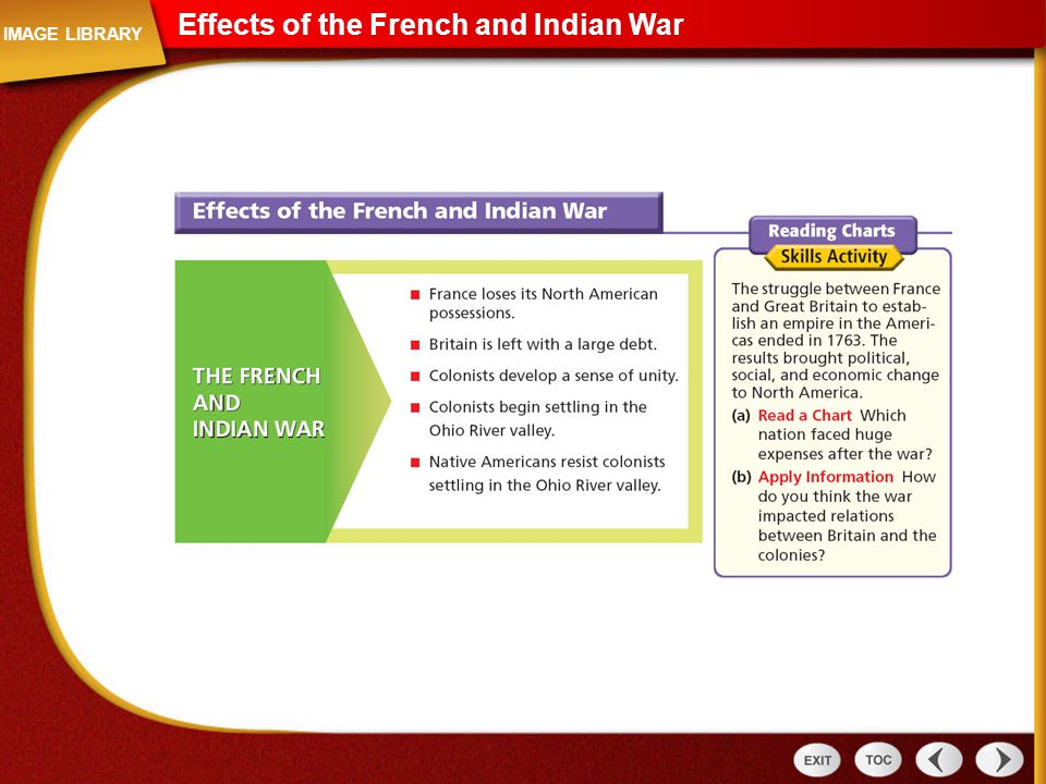 Effects of the French and Indian War IMAGE LIBRARY Image Library: Scientific Method