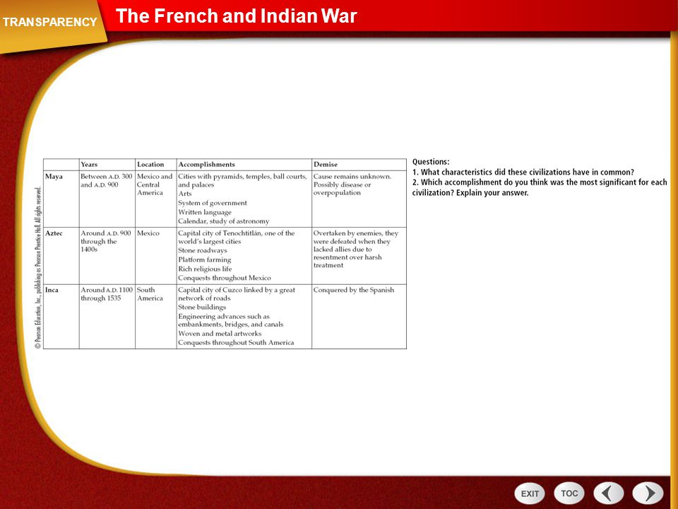 The French and Indian War TRANSPARENCY Transparency: The French and Indian War