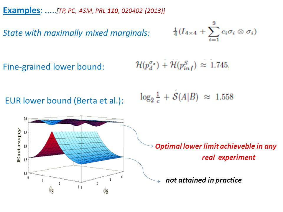 Examples: …….[TP, PC, ASM, PRL 110, 020402 (2013)] State with maximally mixed marginals: Fine-grained lower bound: EUR lower bound (Berta et al.): Optimal lower limit achieveble in any real experiment not attained in practice