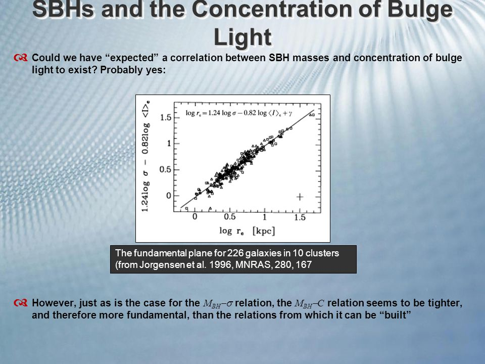 """SBHs and the Concentration of Bulge Light  Could we have """"expected"""" a correlation between SBH masses and concentration of bulge light to exist? Proba"""