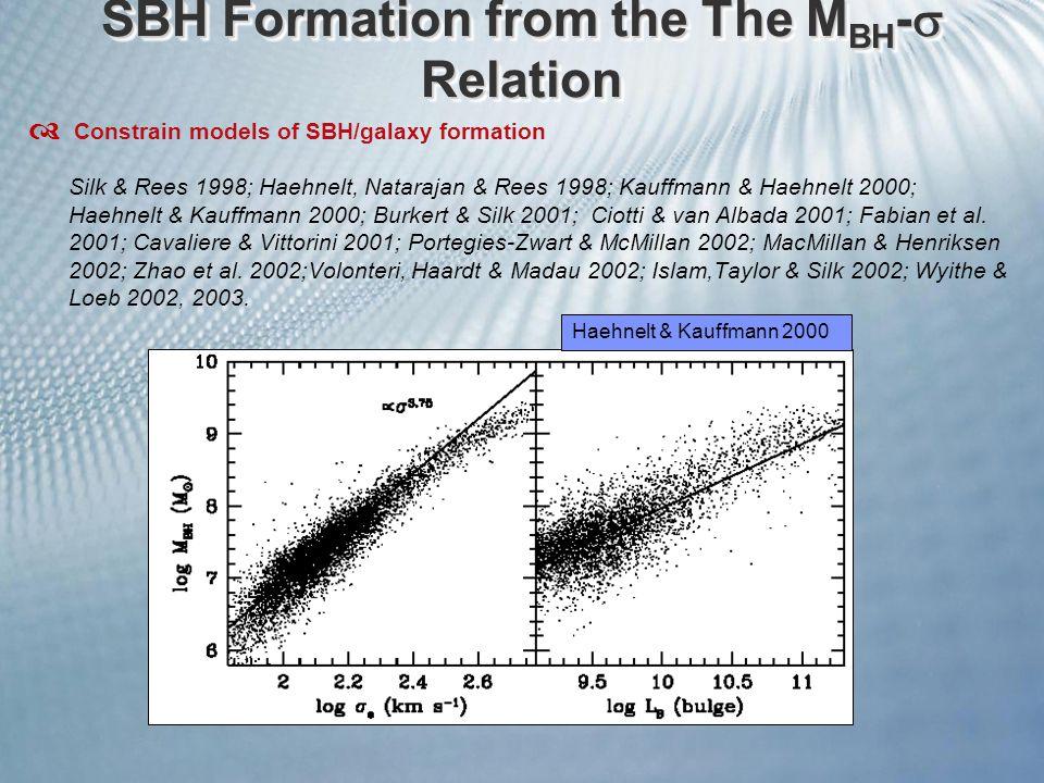 SBH Formation from the The M BH -  Relation Haehnelt & Kauffmann 2000  Constrain models of SBH/galaxy formation Silk & Rees 1998; Haehnelt, Natarajan & Rees 1998; Kauffmann & Haehnelt 2000; Haehnelt & Kauffmann 2000; Burkert & Silk 2001; Ciotti & van Albada 2001; Fabian et al.