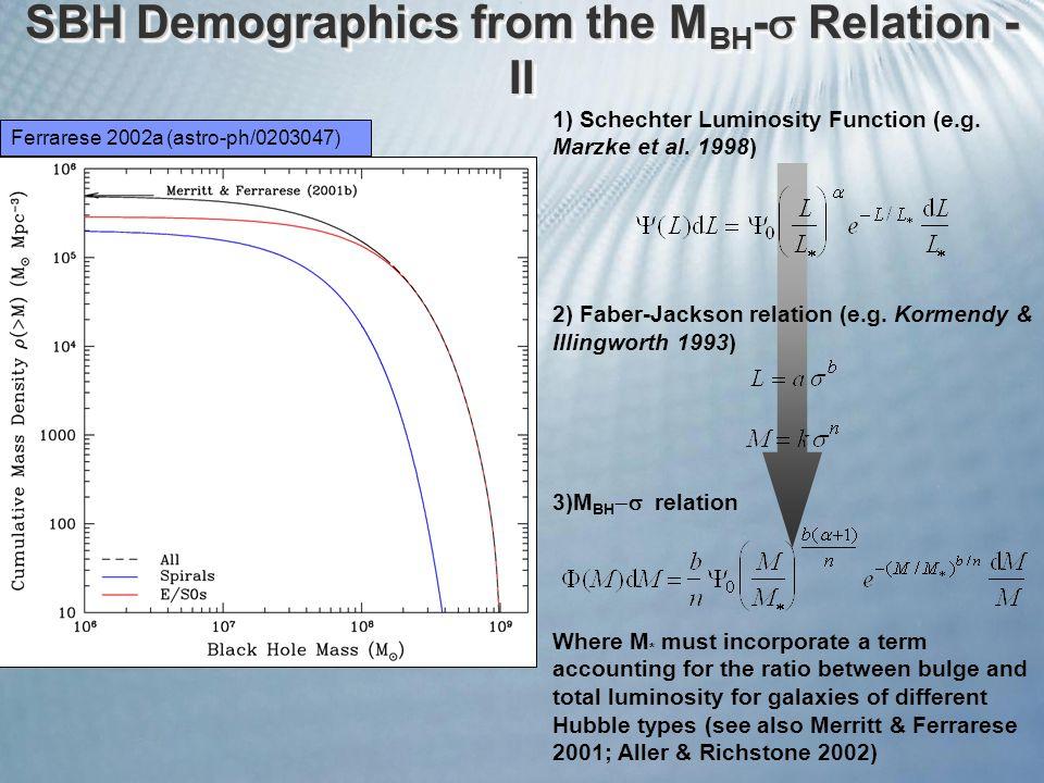 1) Schechter Luminosity Function (e.g. Marzke et al. 1998) 2) Faber-Jackson relation (e.g. Kormendy & Illingworth 1993) 3)M BH  relation Where M * m