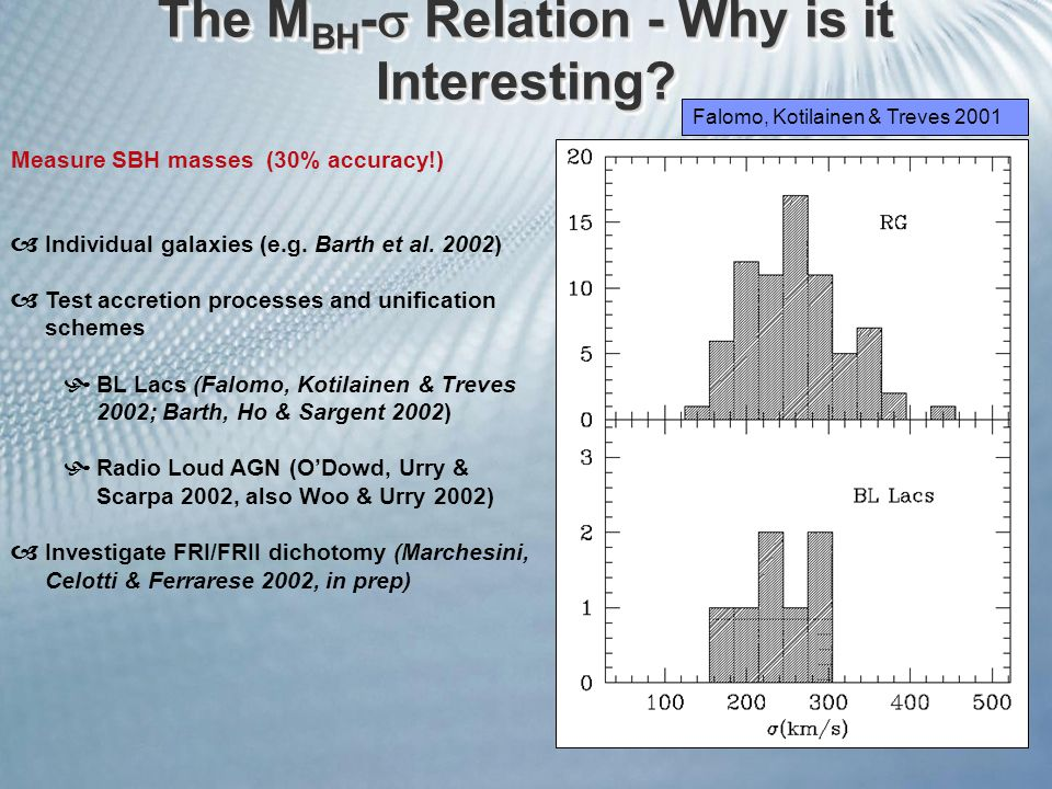 The M BH -  Relation - Why is it Interesting? Measure SBH masses (30% accuracy!)  Individual galaxies (e.g. Barth et al. 2002)  Test accretion proc