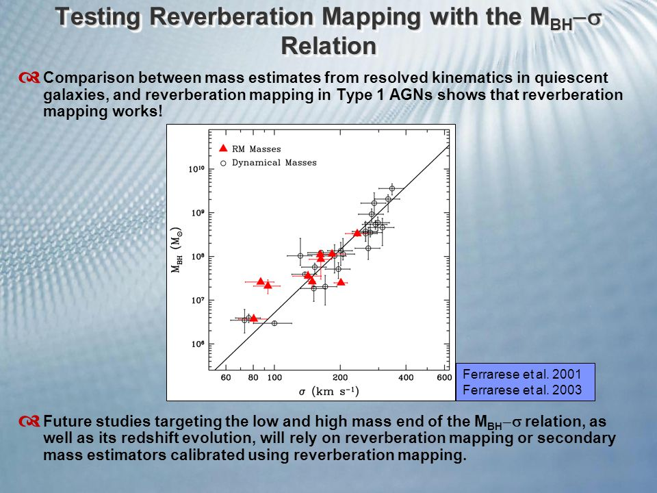 Ferrarese et al. 2001 Ferrarese et al. 2003 Testing Reverberation Mapping with the M BH  Relation  Comparison between mass estimates from resolved
