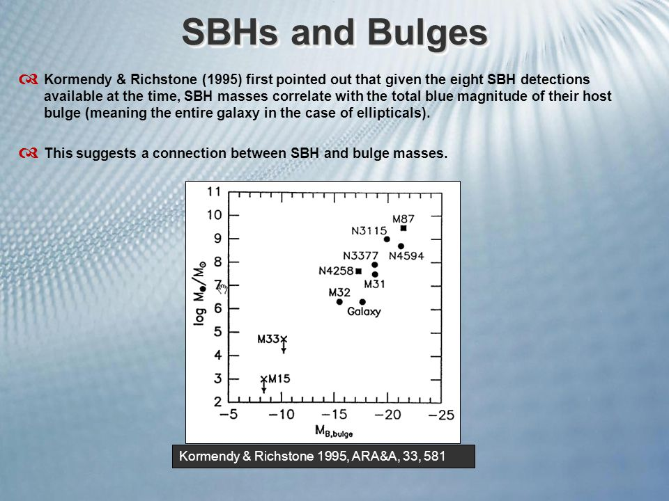 Kormendy & Richstone 1995, ARA&A, 33, 581 SBHs and Bulges  Kormendy & Richstone (1995) first pointed out that given the eight SBH detections available at the time, SBH masses correlate with the total blue magnitude of their host bulge (meaning the entire galaxy in the case of ellipticals).