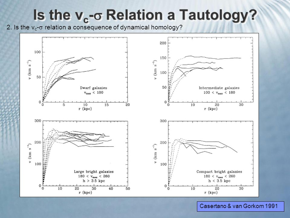 Is the v c -  Relation a Tautology? 2. Is the v c -  relation a consequence of dynamical homology? Casertano & van Gorkom 1991