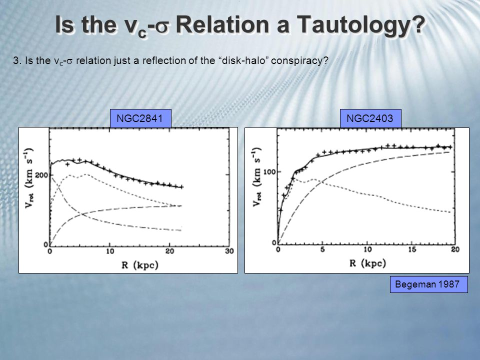 Is the v c -  Relation a Tautology. 3.
