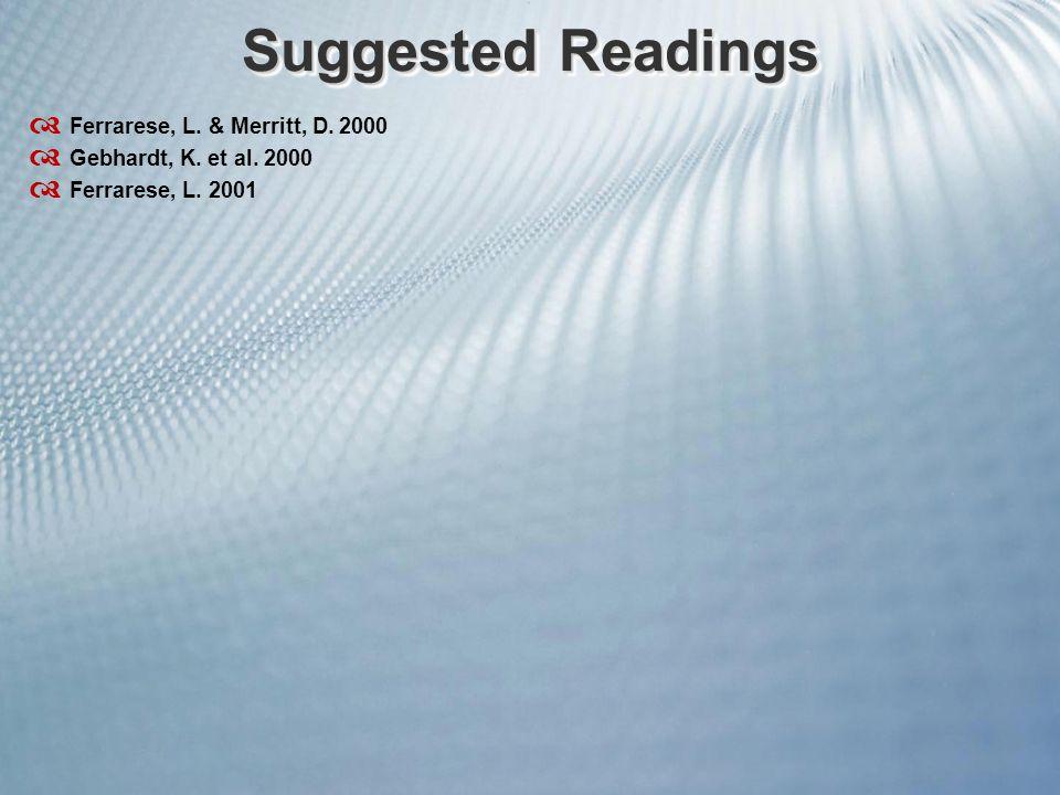 Suggested Readings  Ferrarese, L. & Merritt, D. 2000  Gebhardt, K. et al. 2000  Ferrarese, L. 2001