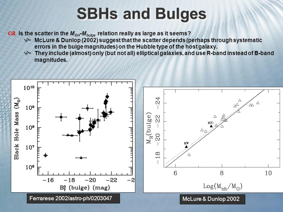 SBHs and Bulges  Is the scatter in the M BH -M bulge relation really as large as it seems?  McLure & Dunlop (2002) suggest that the scatter depends