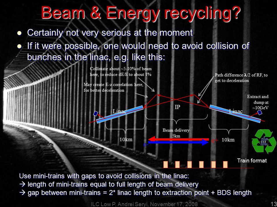 ILC Low P, Andrei Seryi, November 17, 2008 13 Beam & Energy recycling.