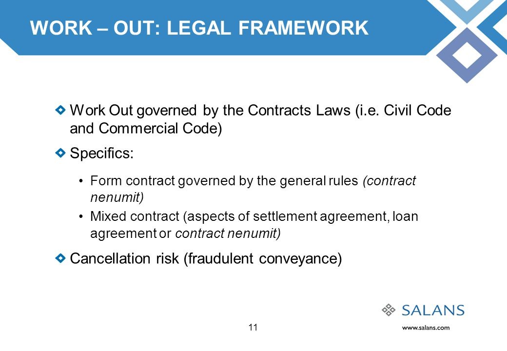 11 WORK – OUT: LEGAL FRAMEWORK Work Out governed by the Contracts Laws (i.e.