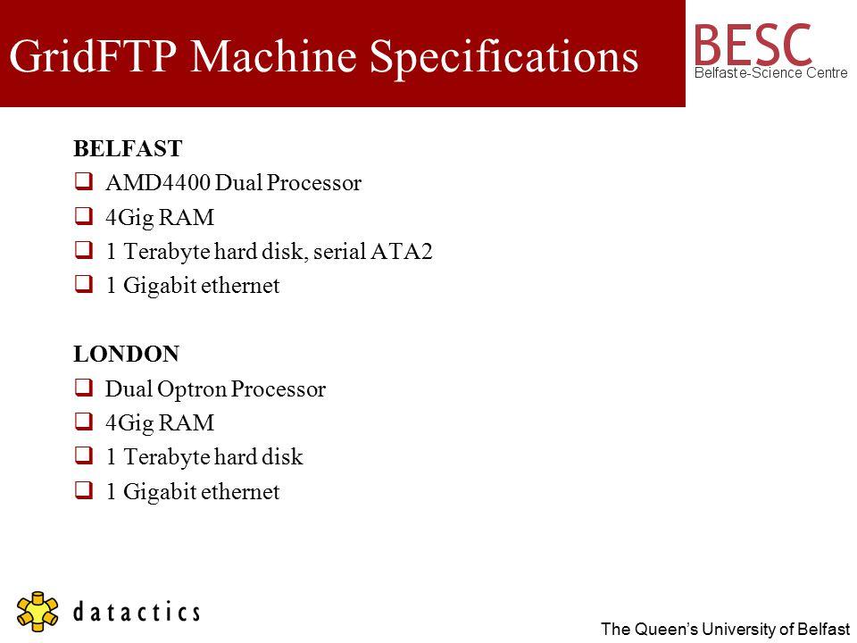 The Queen's University of Belfast GridFTP Machine Specifications BELFAST  AMD4400 Dual Processor  4Gig RAM  1 Terabyte hard disk, serial ATA2  1 G