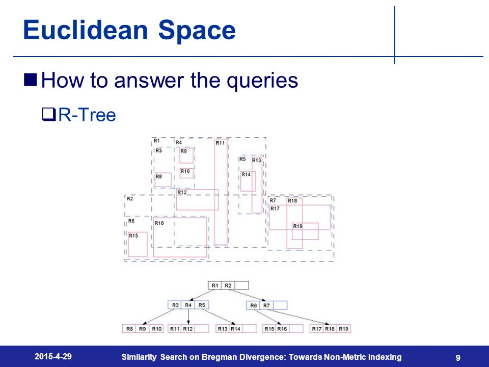Euclidean Space How to answer the queries  R-Tree 2015-4-29 Similarity Search on Bregman Divergence: Towards Non-Metric Indexing 9